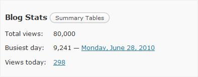 80,000 Visits...